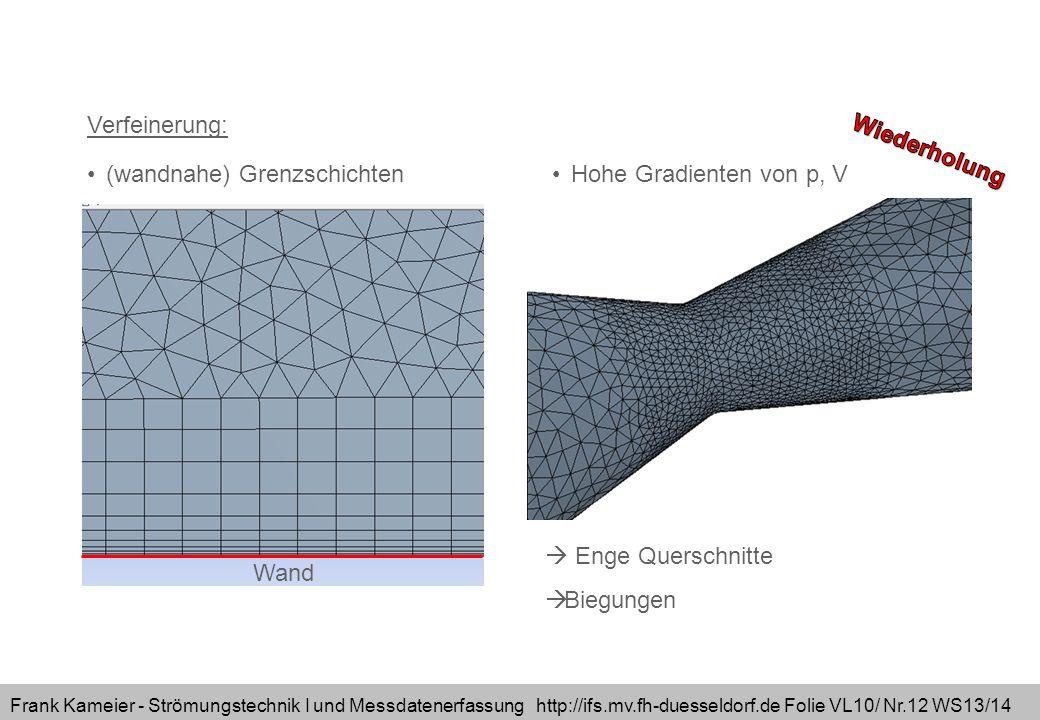 Verfeinerung: Wiederholung. (wandnahe) Grenzschichten. Hohe Gradienten von p, V.  Enge Querschnitte.