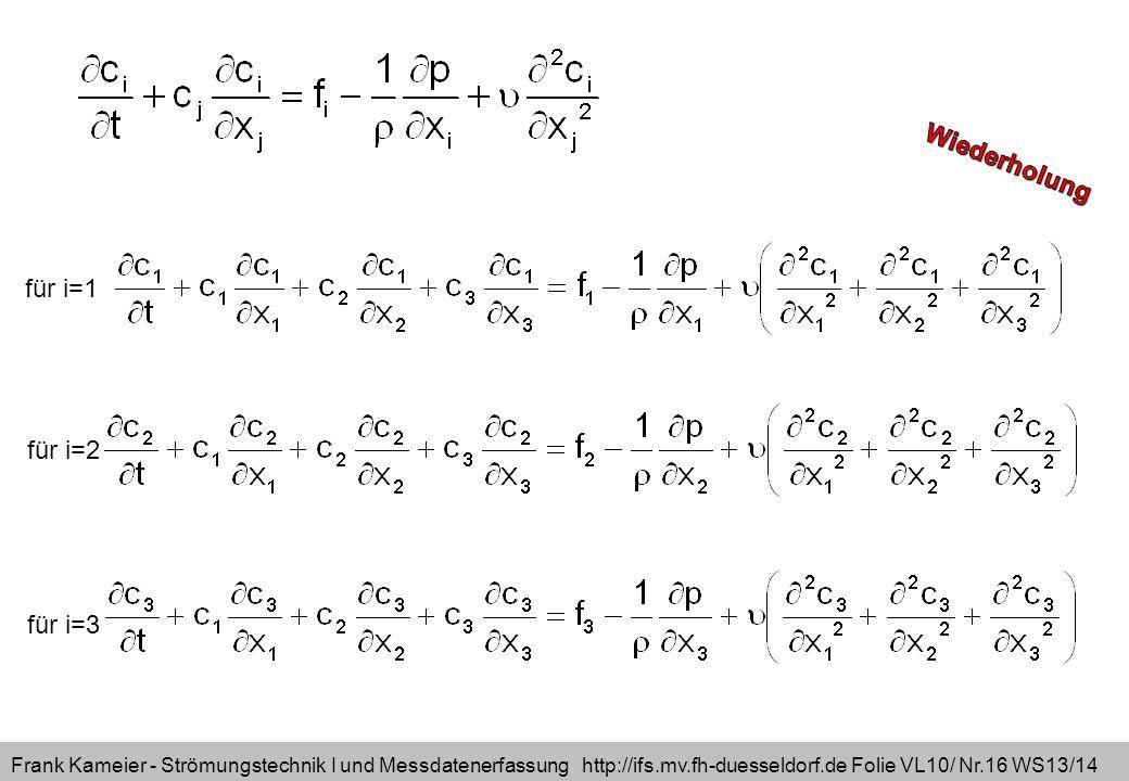 Wiederholung für i=1 für i=2 für i=3