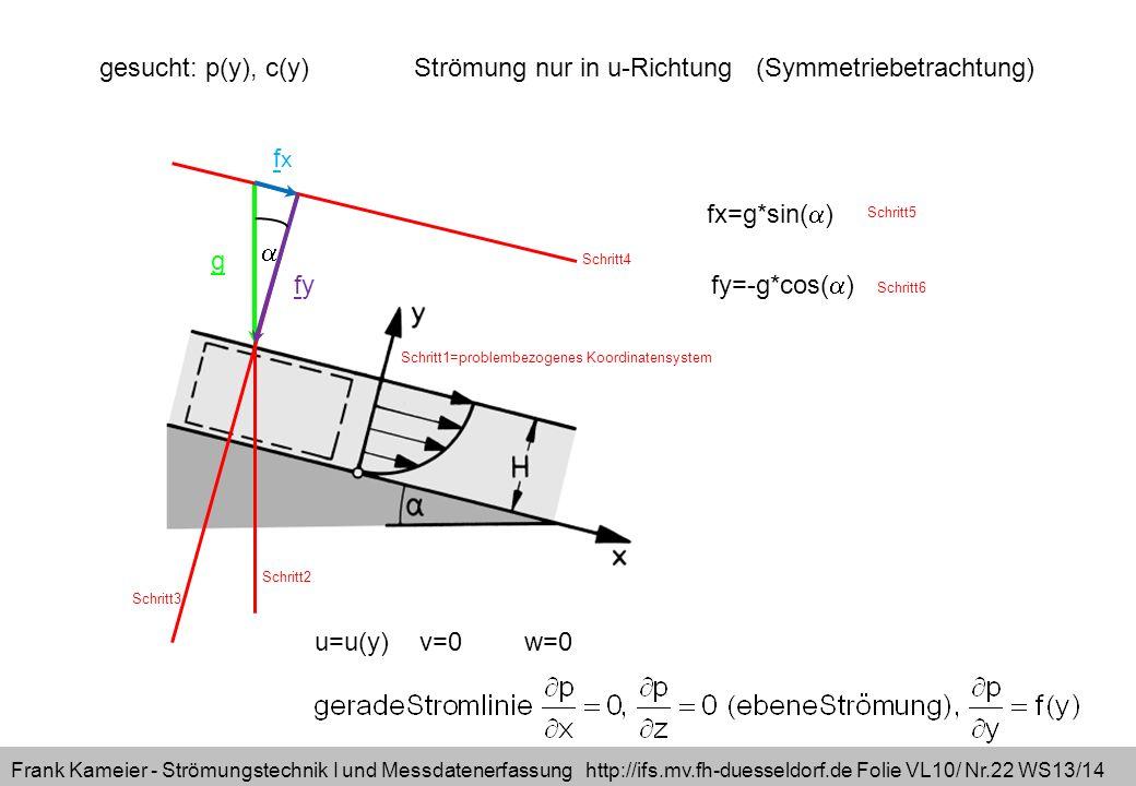 gesucht: p(y), c(y) Strömung nur in u-Richtung (Symmetriebetrachtung)