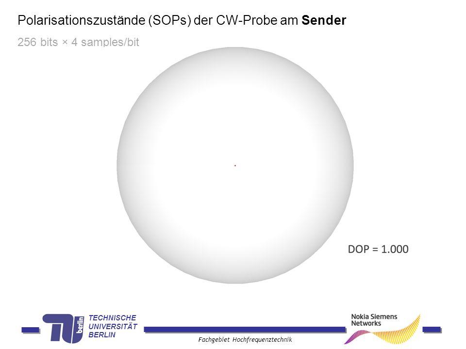 Polarisationszustände (SOPs) der CW-Probe am Sender