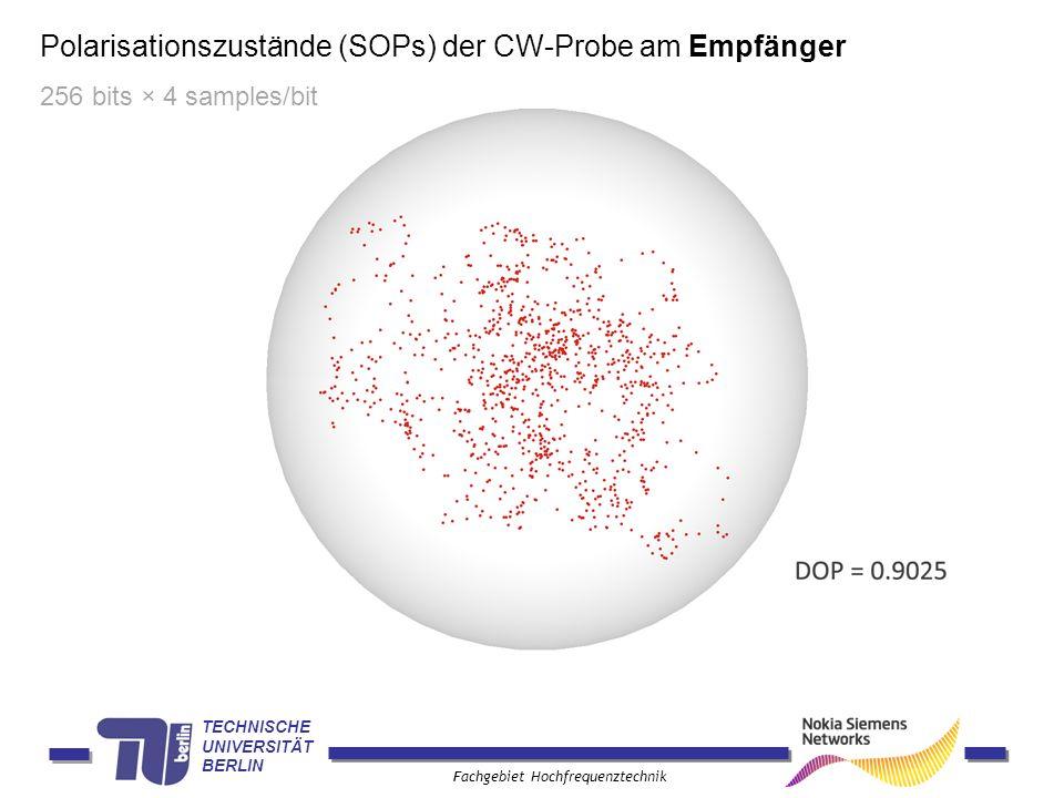 Polarisationszustände (SOPs) der CW-Probe am Empfänger