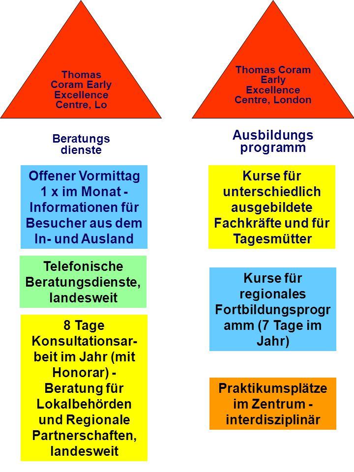 Kurse für unterschiedlich ausgebildete Fachkräfte und für Tagesmütter