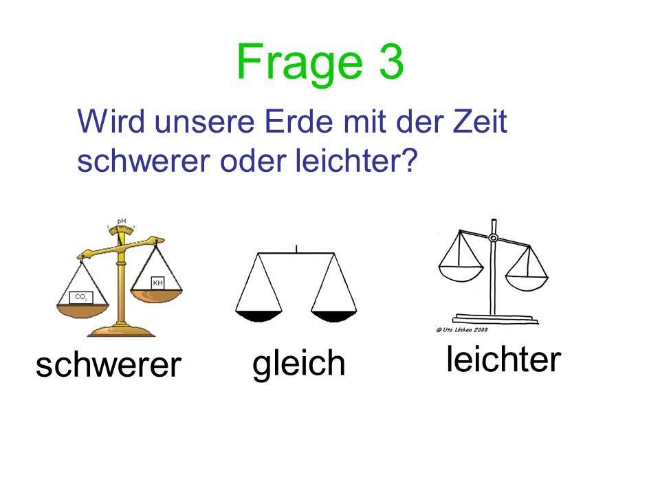 Frage 3 Wird unsere Erde mit der Zeit schwerer oder leichter leichter