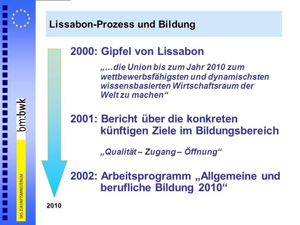 Lissabon-Prozess und Bildung
