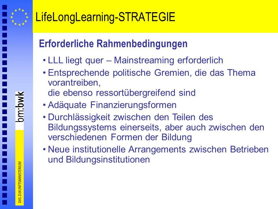 LifeLongLearning-STRATEGIE