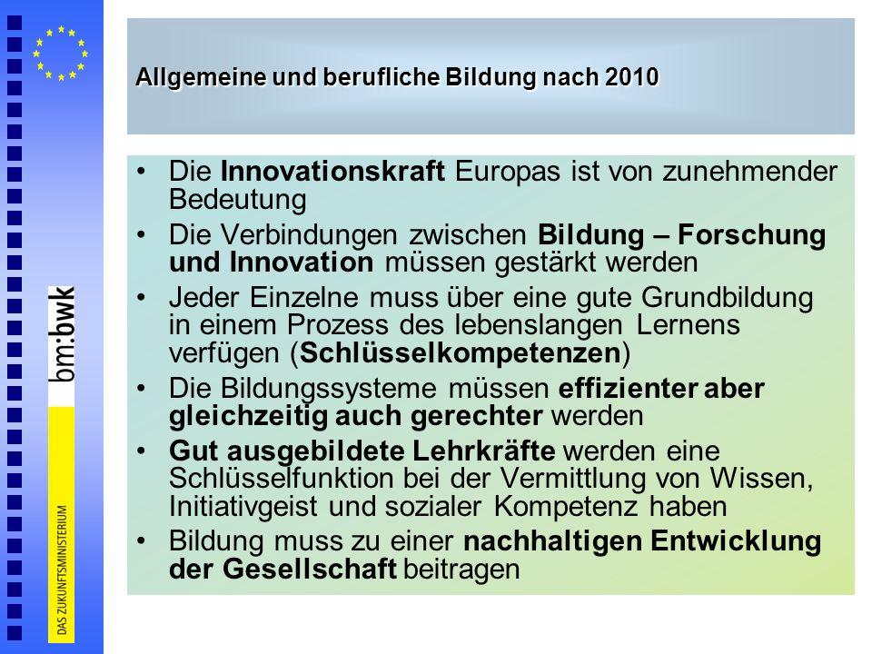 Die Innovationskraft Europas ist von zunehmender Bedeutung
