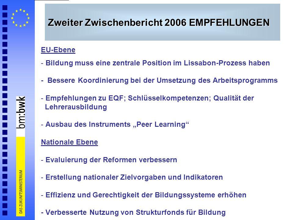Zweiter Zwischenbericht 2006 EMPFEHLUNGEN