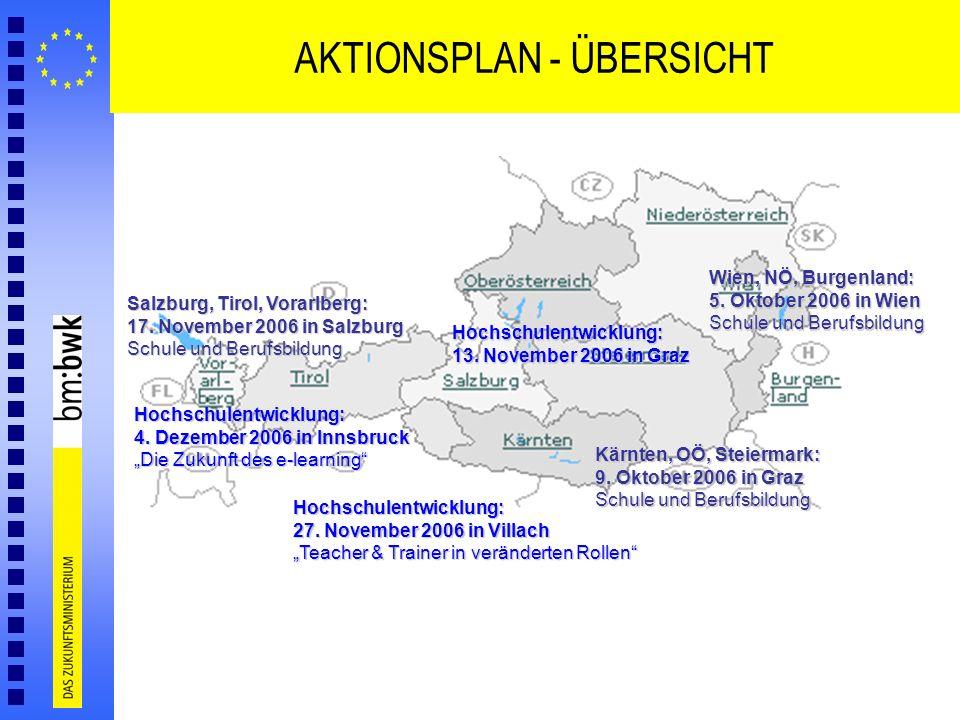 AKTIONSPLAN - ÜBERSICHT
