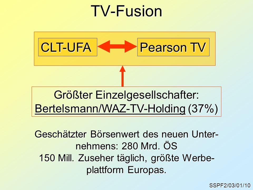 TV-Fusion CLT-UFA Pearson TV Größter Einzelgesellschafter: