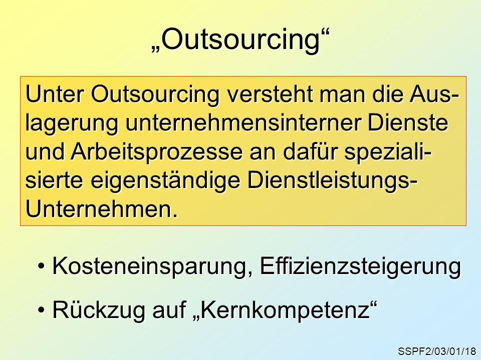 """""""Outsourcing Unter Outsourcing versteht man die Aus-"""
