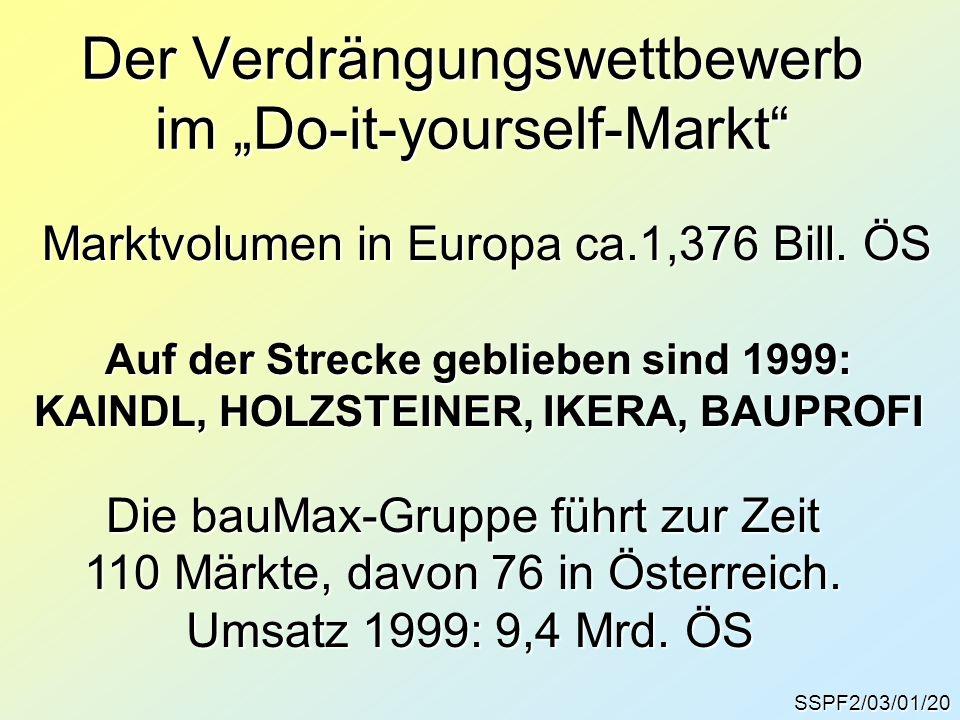 """Der Verdrängungswettbewerb im """"Do-it-yourself-Markt"""