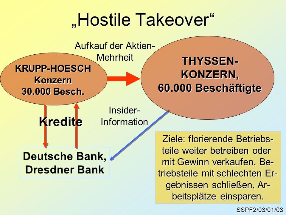 """""""Hostile Takeover Kredite THYSSEN- KONZERN, 60.000 Beschäftigte"""