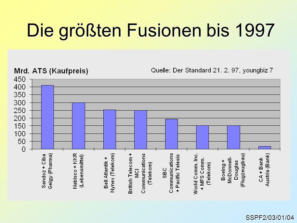 Die größten Fusionen bis 1997