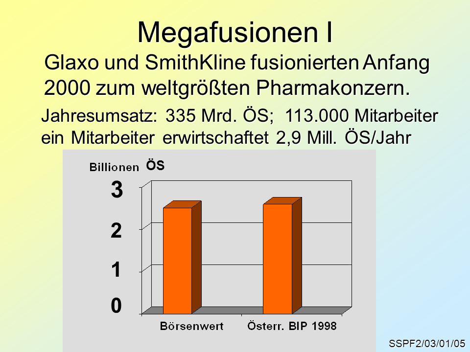 Megafusionen I 3 Glaxo und SmithKline fusionierten Anfang