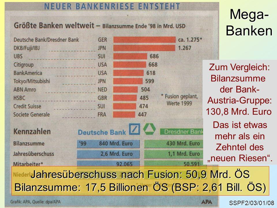 Mega- Banken Jahresüberschuss nach Fusion: 50,9 Mrd. ÖS