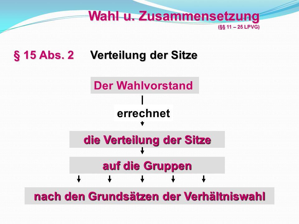 die Verteilung der Sitze nach den Grundsätzen der Verhältniswahl
