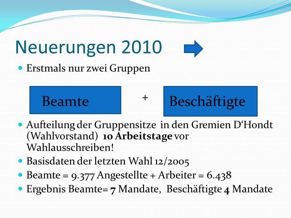 Neuerungen 2010 Beamte Beschäftigte Erstmals nur zwei Gruppen +