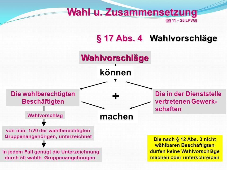 + Wahl u. Zusammensetzung § 17 Abs. 4 Wahlvorschläge Wahlvorschläge