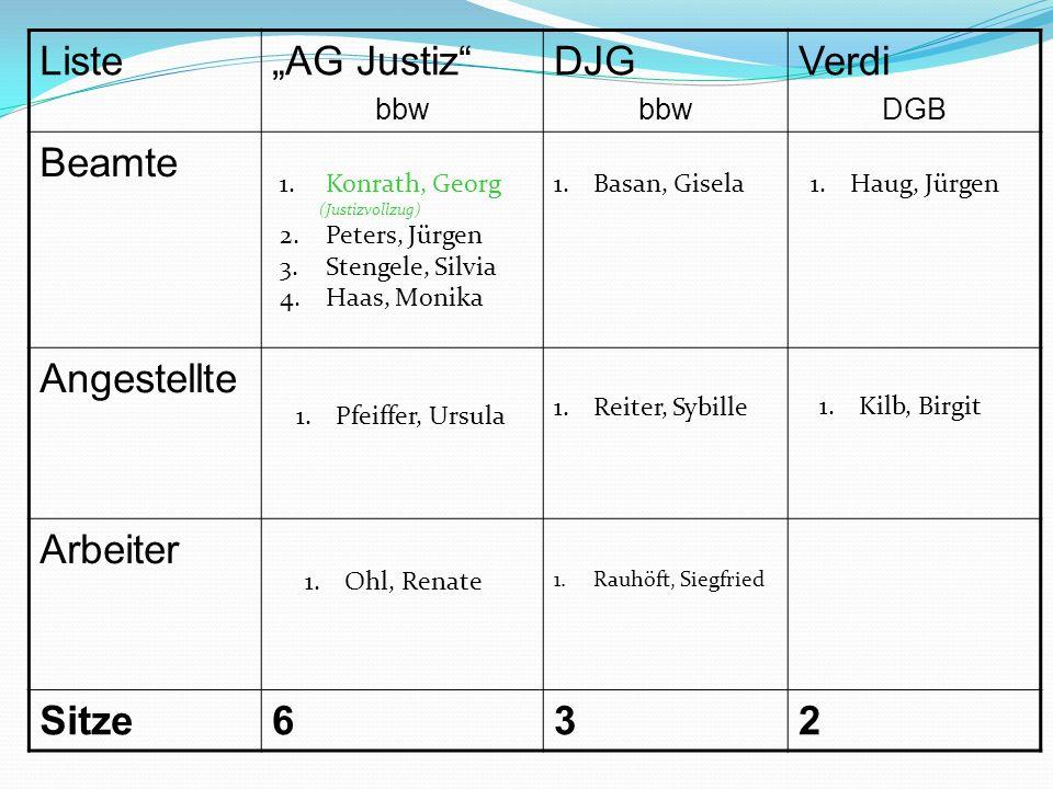 """Liste """"AG Justiz DJG Verdi Beamte Angestellte Arbeiter Sitze 6 3 2"""