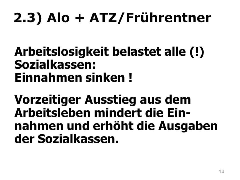 2.3) Alo + ATZ/Frührentner