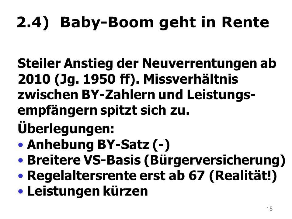2.4) Baby-Boom geht in Rente