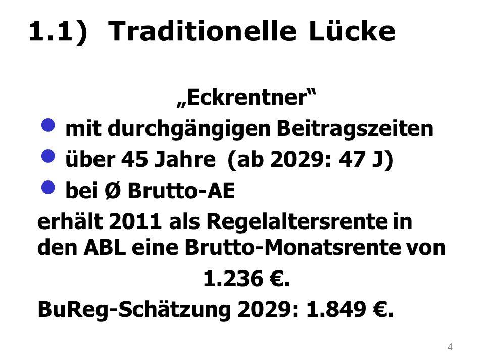 """1.1) Traditionelle Lücke """"Eckrentner mit durchgängigen Beitragszeiten"""