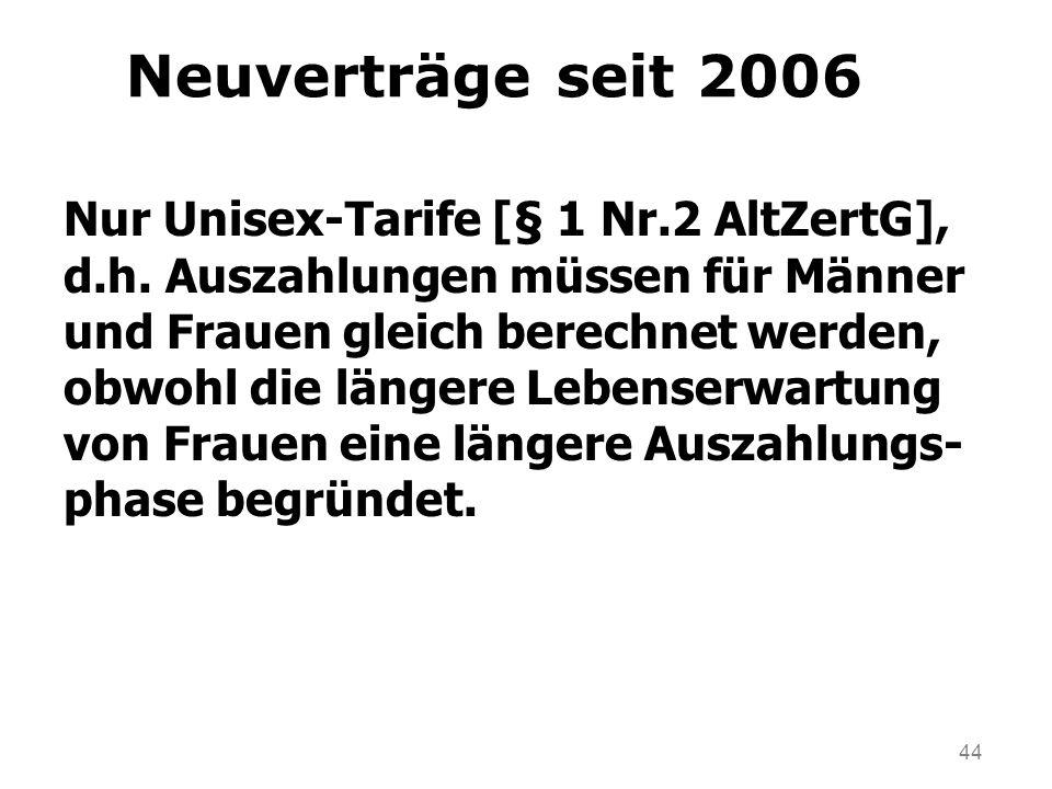 Neuverträge seit 2006