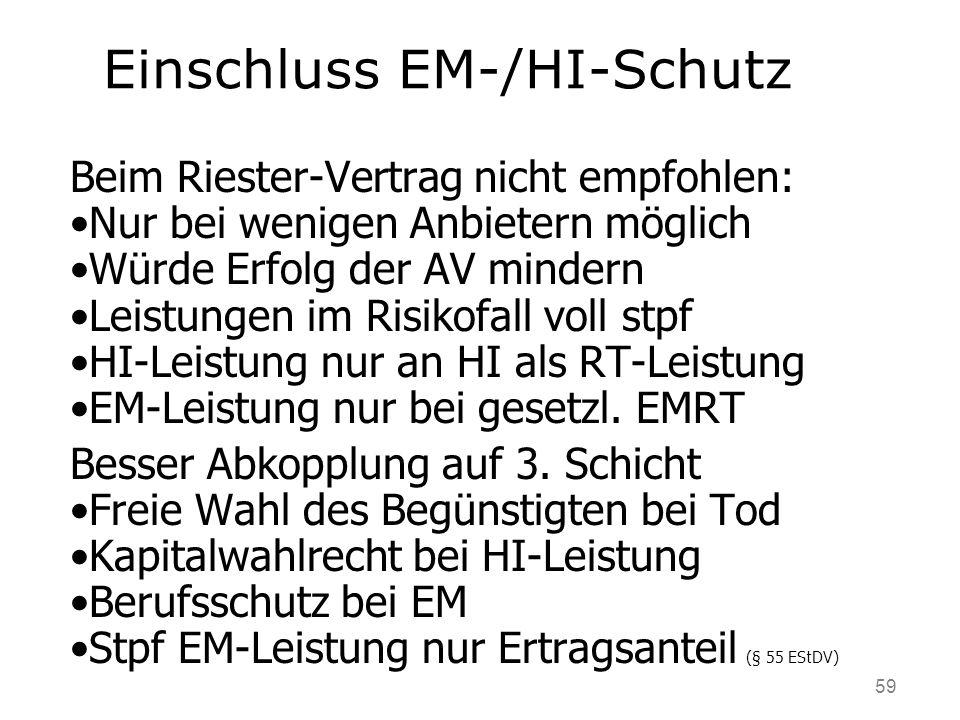 Einschluss EM-/HI-Schutz