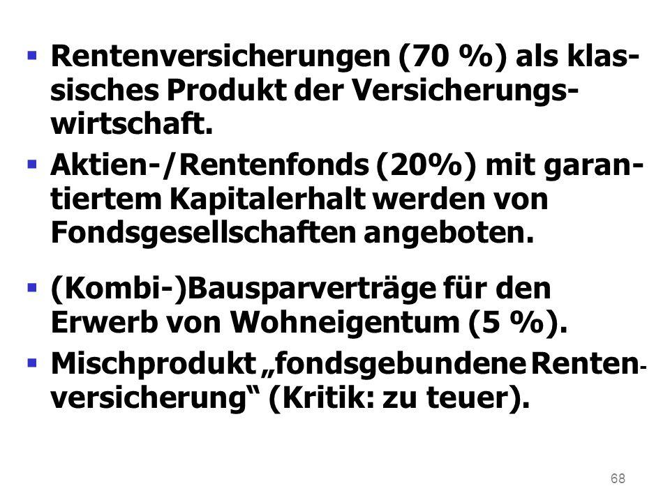 (Kombi-)Bausparverträge für den Erwerb von Wohneigentum (5 %).