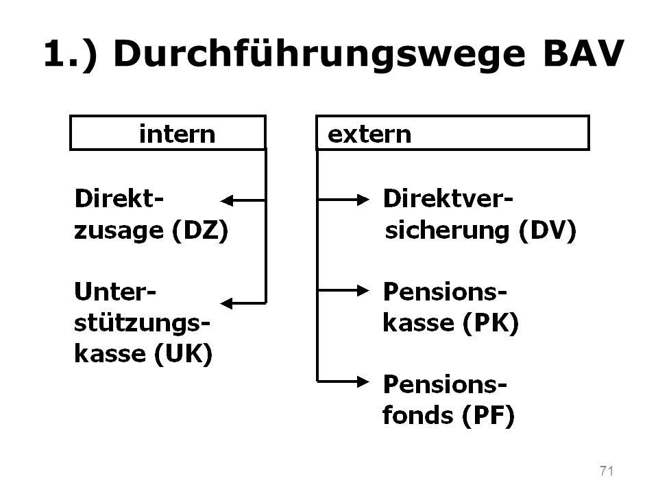1.) Durchführungswege BAV