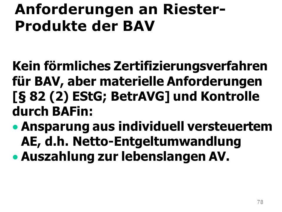 Anforderungen an Riester-Produkte der BAV