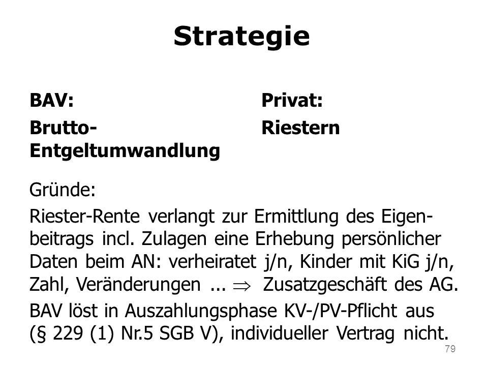 Strategie BAV: Brutto-Entgeltumwandlung Privat: Riestern Gründe: