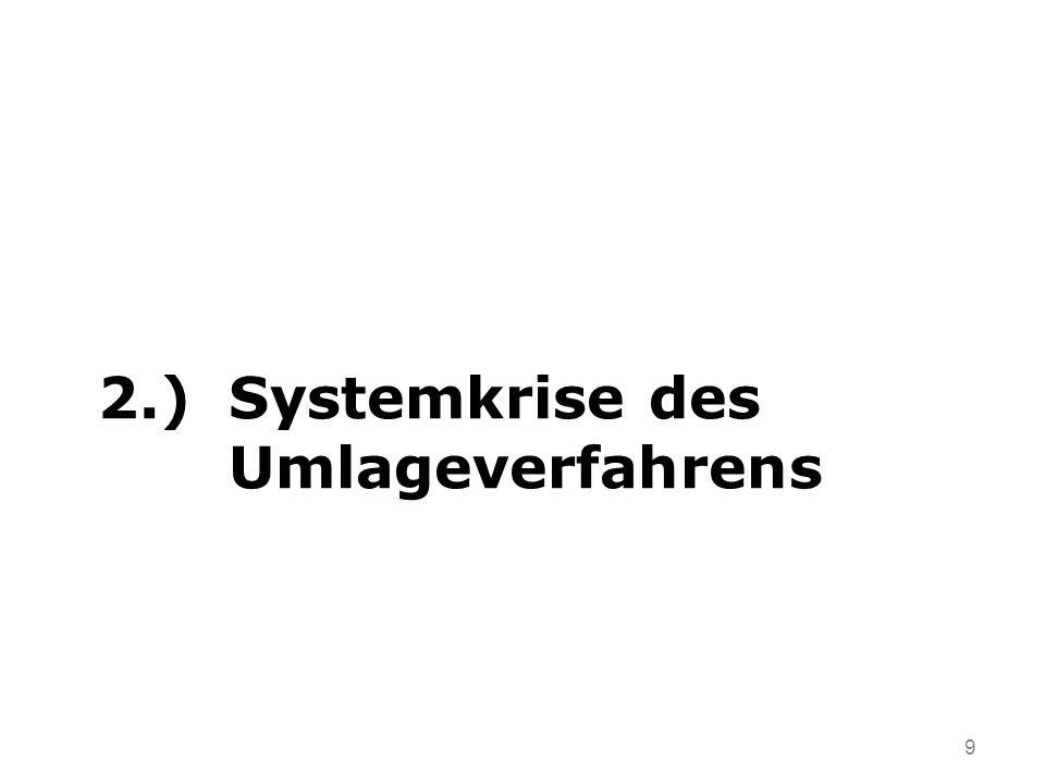 2.) Systemkrise des Umlageverfahrens