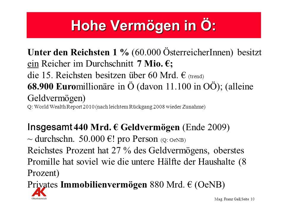Hohe Vermögen in Ö: Unter den Reichsten 1 % (60.000 ÖsterreicherInnen) besitzt ein Reicher im Durchschnitt 7 Mio. €;