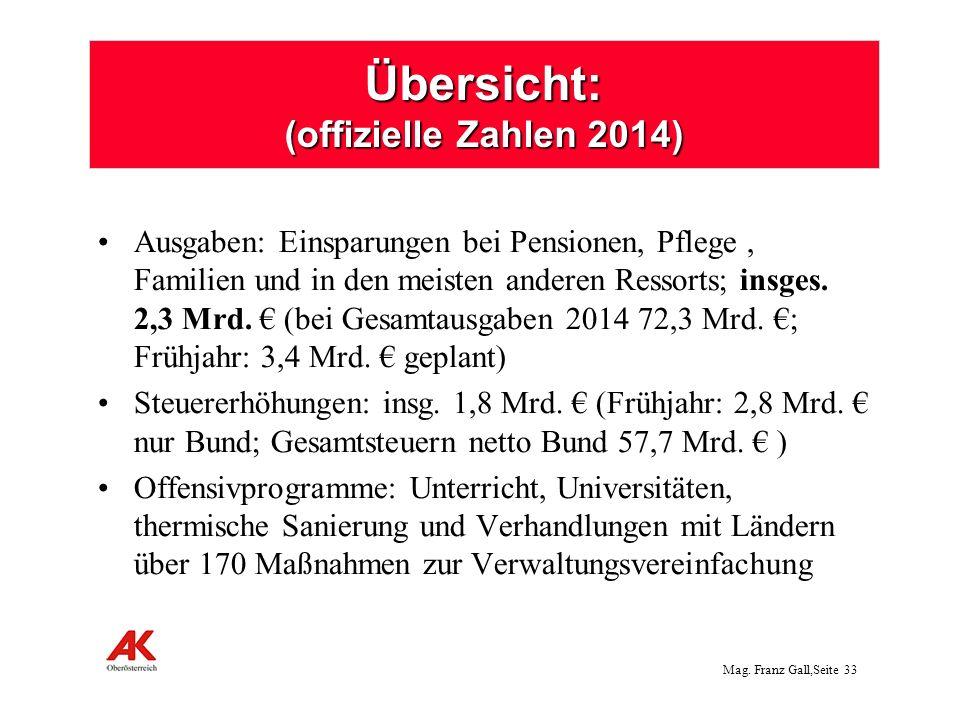 Übersicht: (offizielle Zahlen 2014)