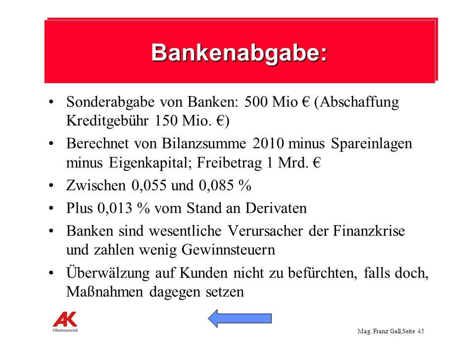 Bankenabgabe: Bei den Steuern: