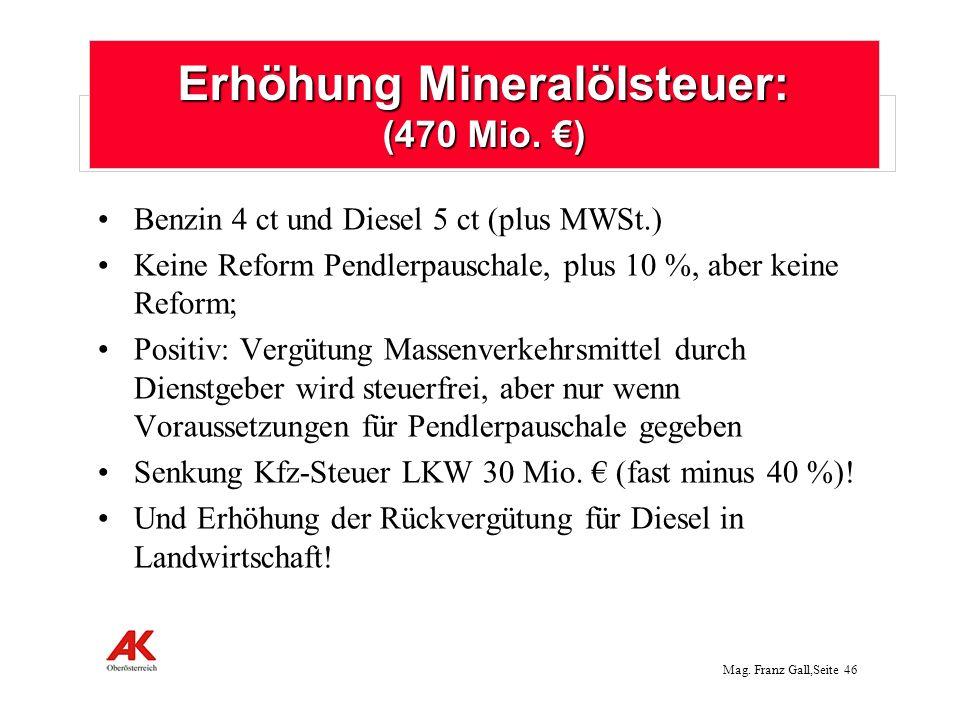 Erhöhung Mineralölsteuer: