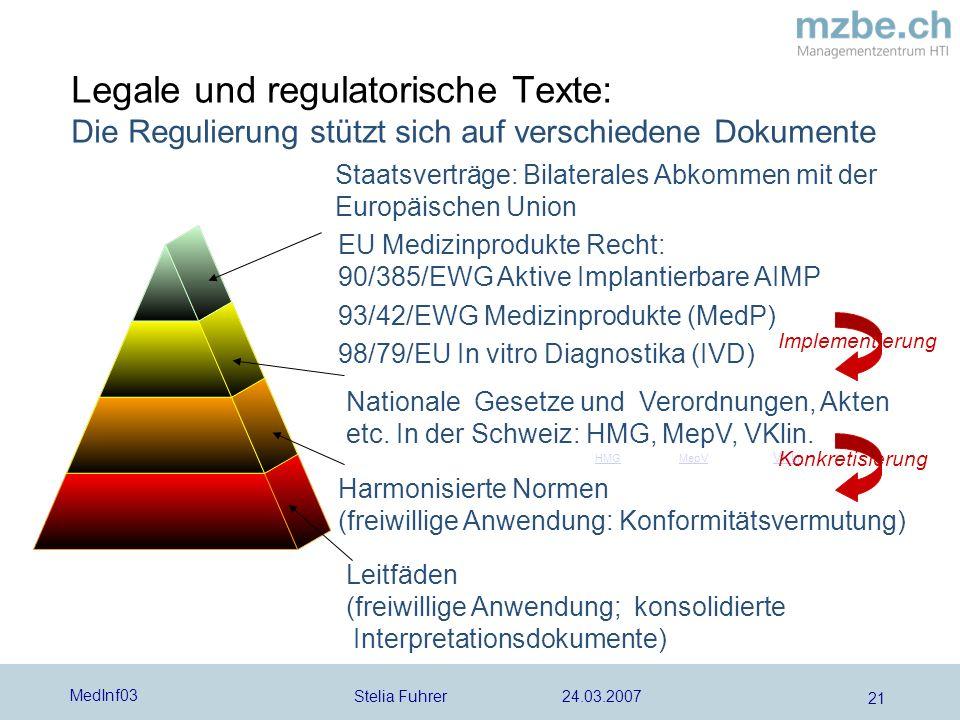 Legale und regulatorische Texte: Die Regulierung stützt sich auf verschiedene Dokumente