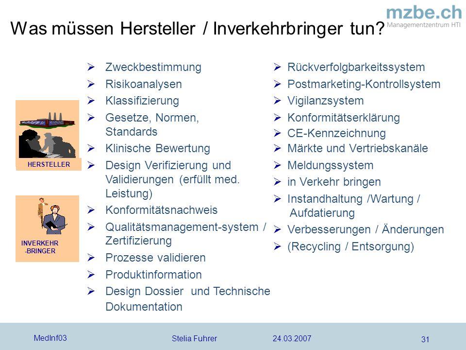 Was müssen Hersteller / Inverkehrbringer tun