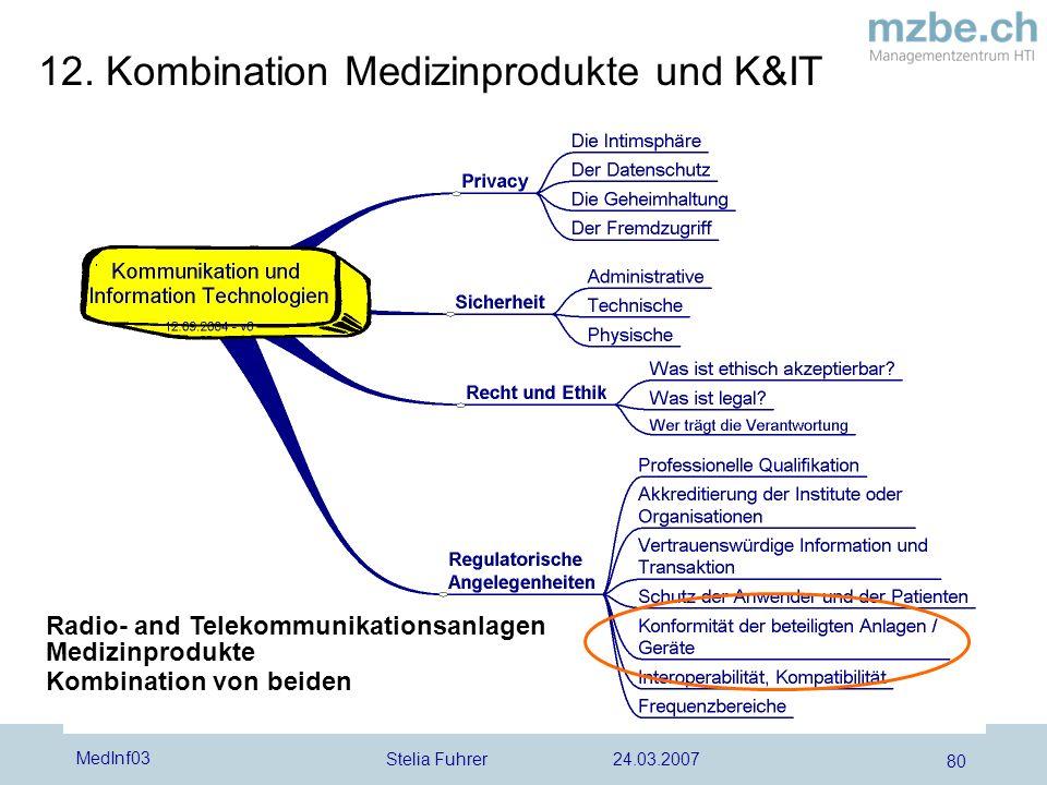 12. Kombination Medizinprodukte und K&IT