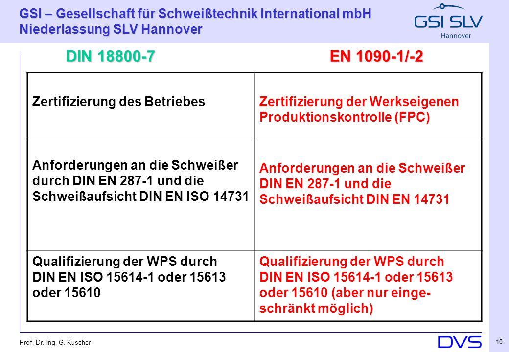DIN 18800-7 EN 1090-1/-2 Zertifizierung des Betriebes