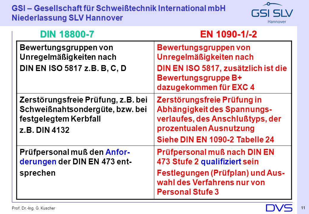 DIN 18800-7 EN 1090-1/-2 Bewertungsgruppen von Unregelmäßigkeiten nach