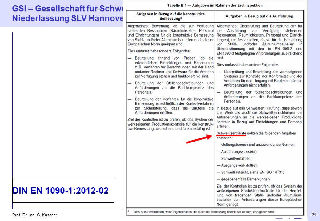 DIN EN 1090-1:2012-02 Prof. Dr.-Ing. G. Kuscher 24