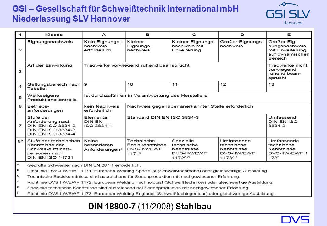 DIN 18800-7 (11/2008) Stahlbau