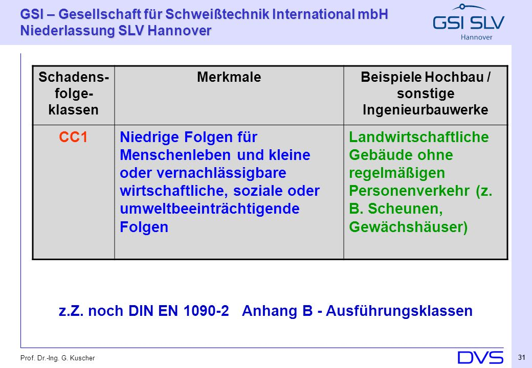 CC1 z.Z. noch DIN EN 1090-2 Anhang B - Ausführungsklassen