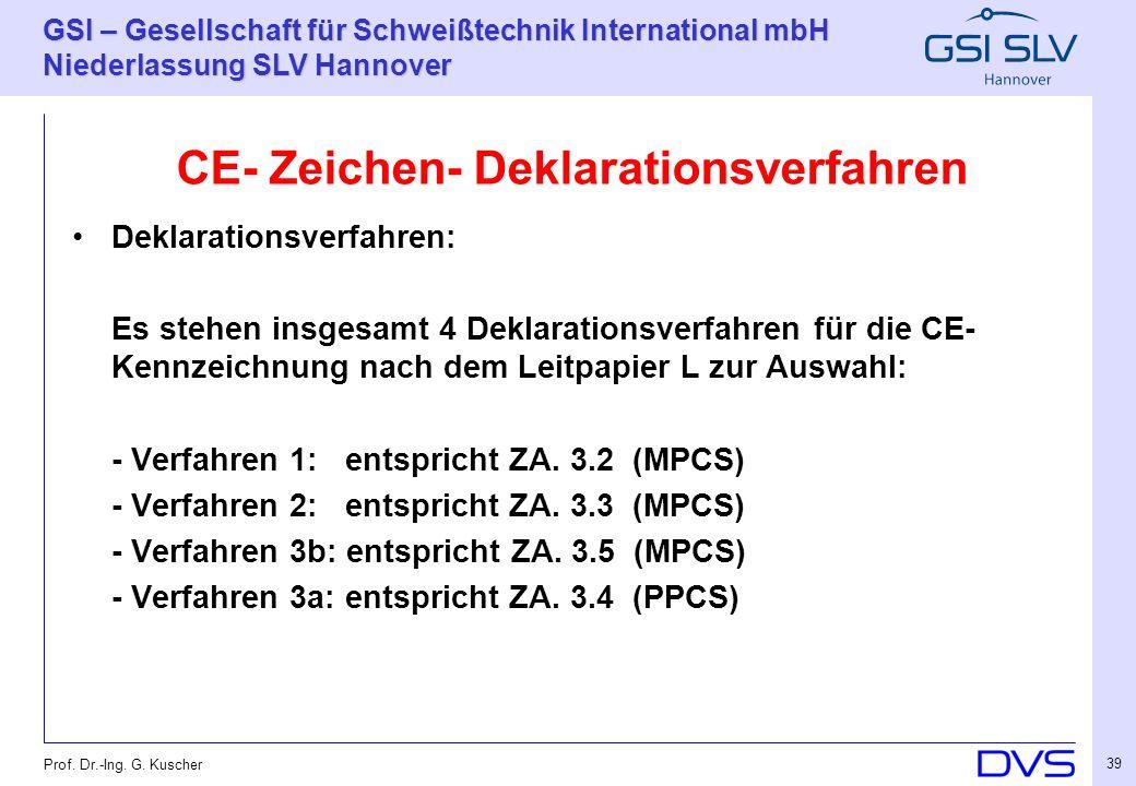 CE- Zeichen- Deklarationsverfahren