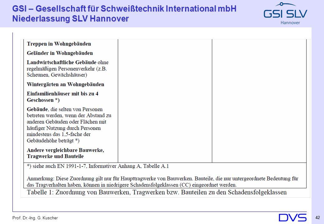 Prof. Dr.-Ing. G. Kuscher 42
