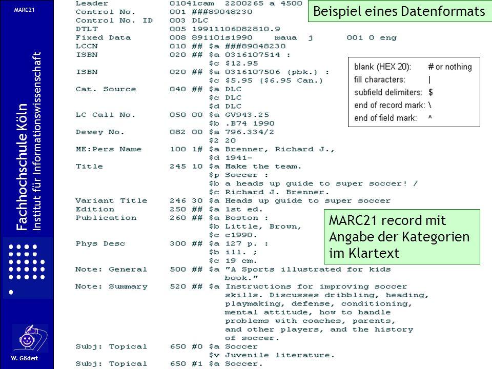 Beispiel eines Datenformats