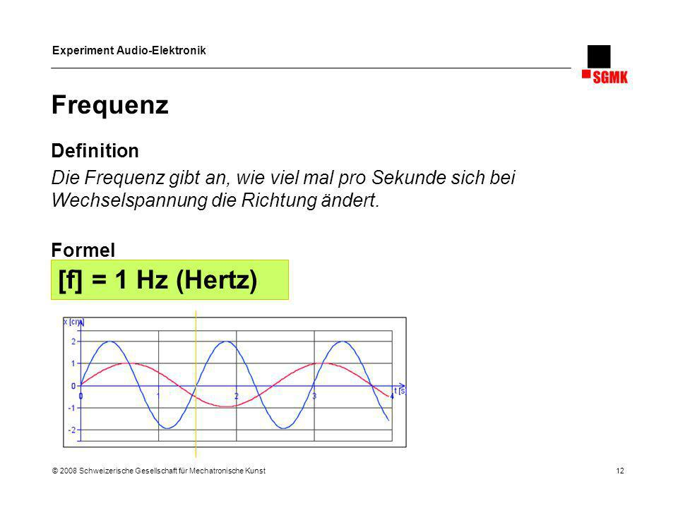 Frequenz [f] = 1 Hz (Hertz) Definition