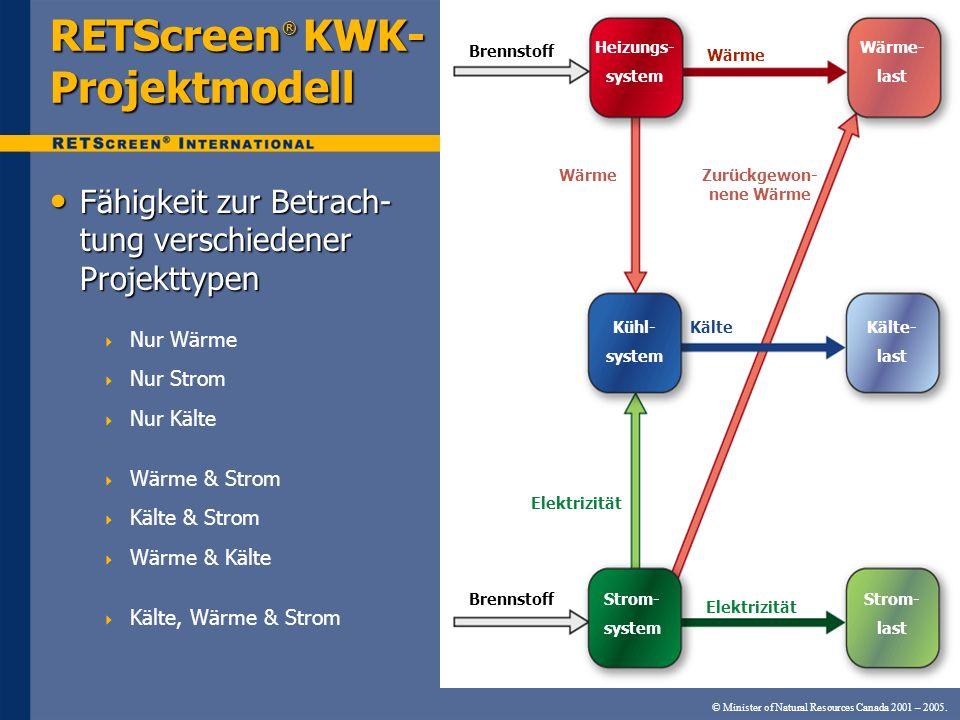 RETScreen® KWK- Projektmodell